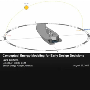 Conceptual Energy Modeling for Early Design Decisions