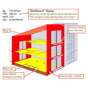 designPH - The 3D Interface for Passive House Design with PHPP