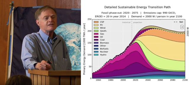 Our Renewable Future: Richard Heinberg